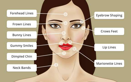 Botox philadelphia and bala cynwyd by dr tim greco figure 4 as an advanced injector of botox dr greco is able to treat a number of areas on the face beyond the commonly injected areas of forehead lines solutioingenieria Images